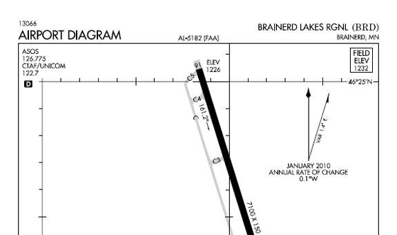 Airport diagram for pilots.