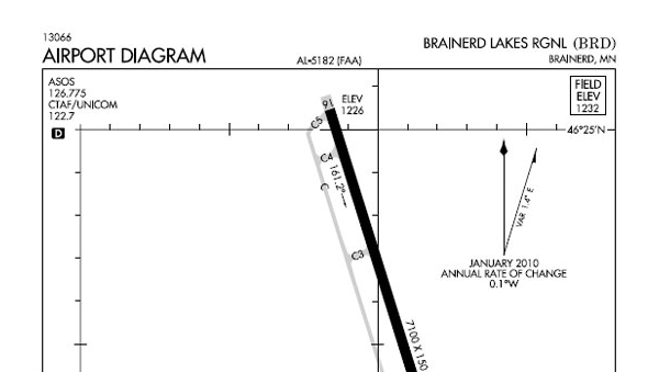 Airport diagram for pilots.
